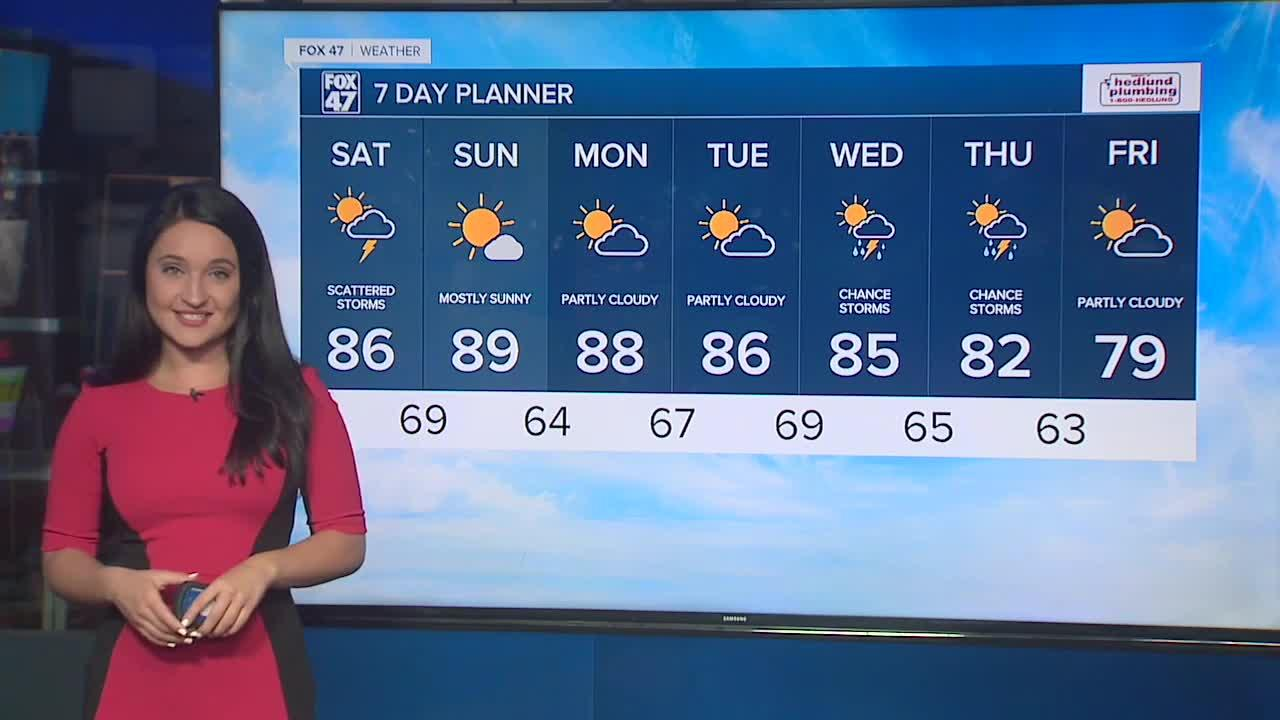 Tonight's Forecast: Pop-up showers and thunderstorms, with partly cloudy skies