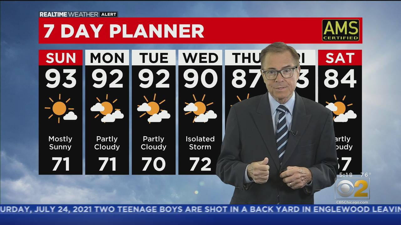 Chicago Weather: Chance Of Severe Storms On Another Hot And Humid Day