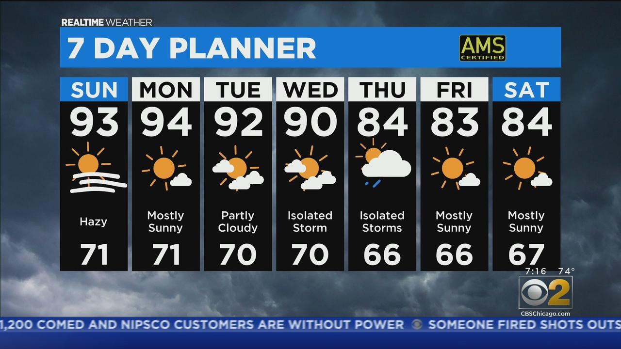 Chicago Weather: Hot But Not Too Humid