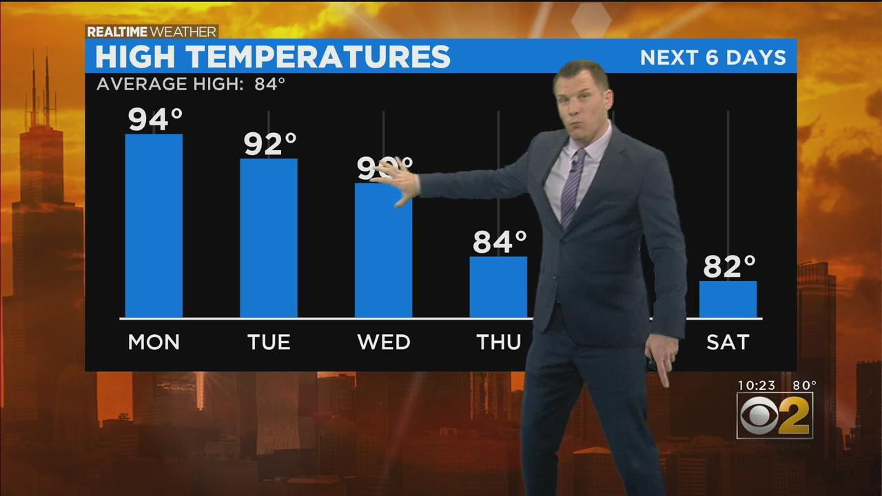 Chicago Weather: Sun And Heat Monday, Tuesday