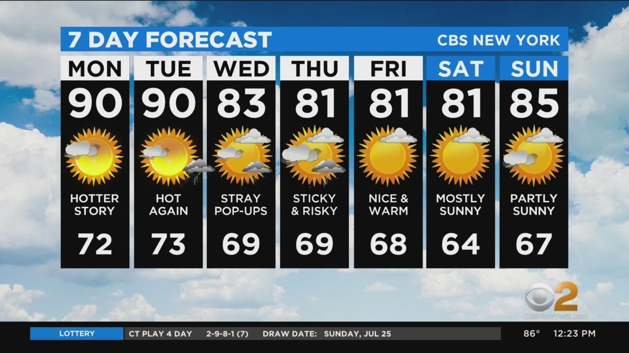 New York Weather: Steamy Start To Work Week