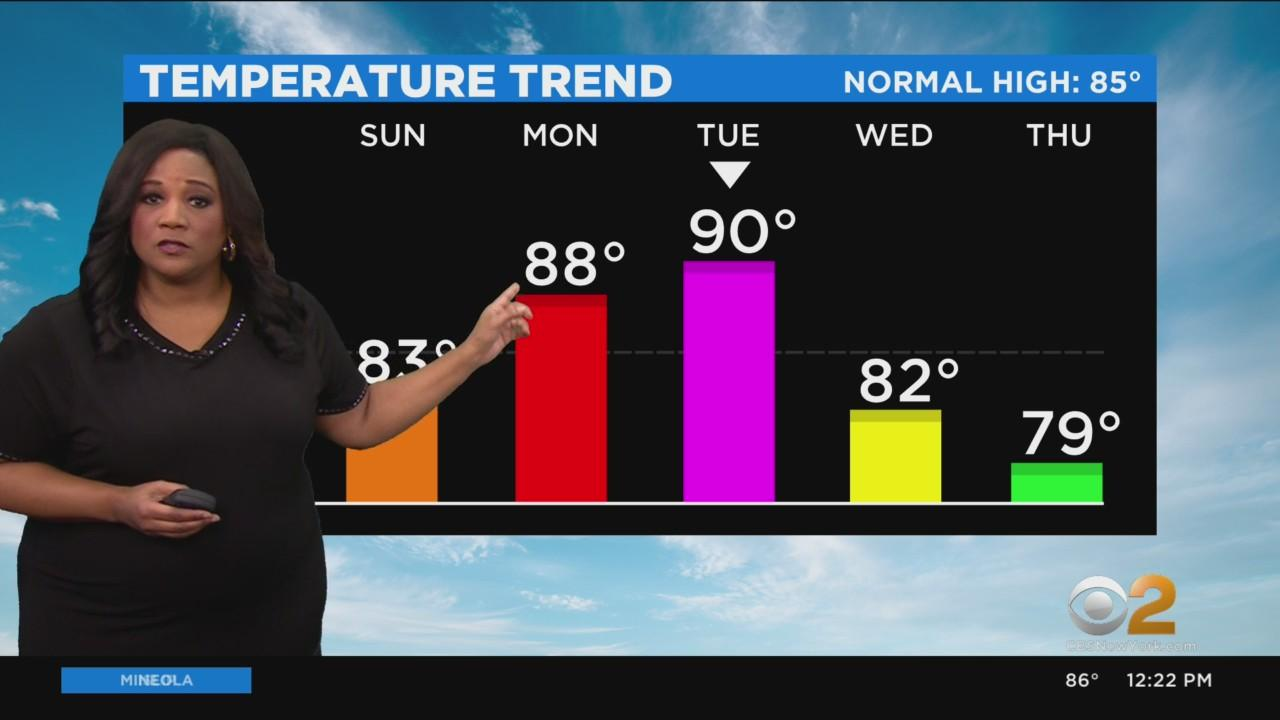 New York Weather: Hottest Day Of Week