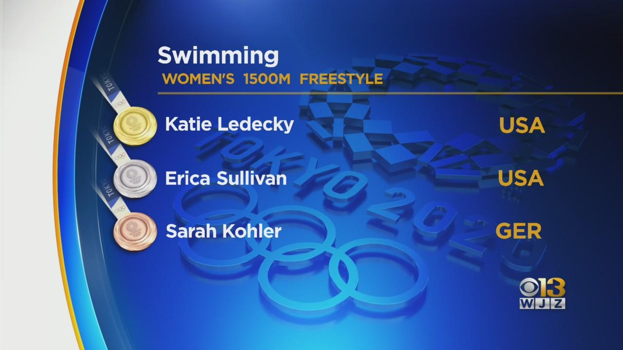 Katie Ledecky Wins Gold In First Women's 1500m Freestyle At Tokyo Olympics, Making History