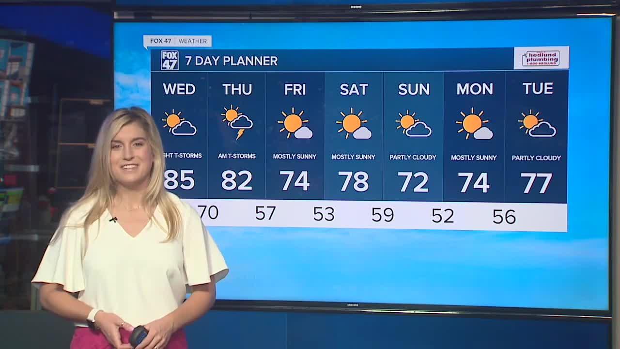 Today's Forecast: Sunny, warm and humid