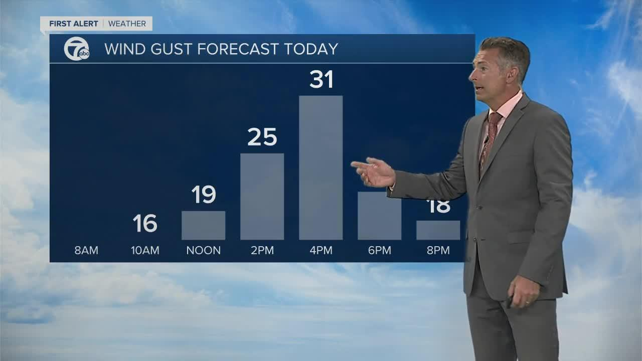 7 First Alert Forecast 5am Update, Thursday, July 29