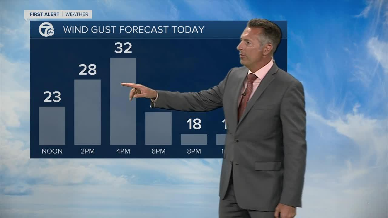 7 First Alert Forecast Noon Update, Thursday, July 29