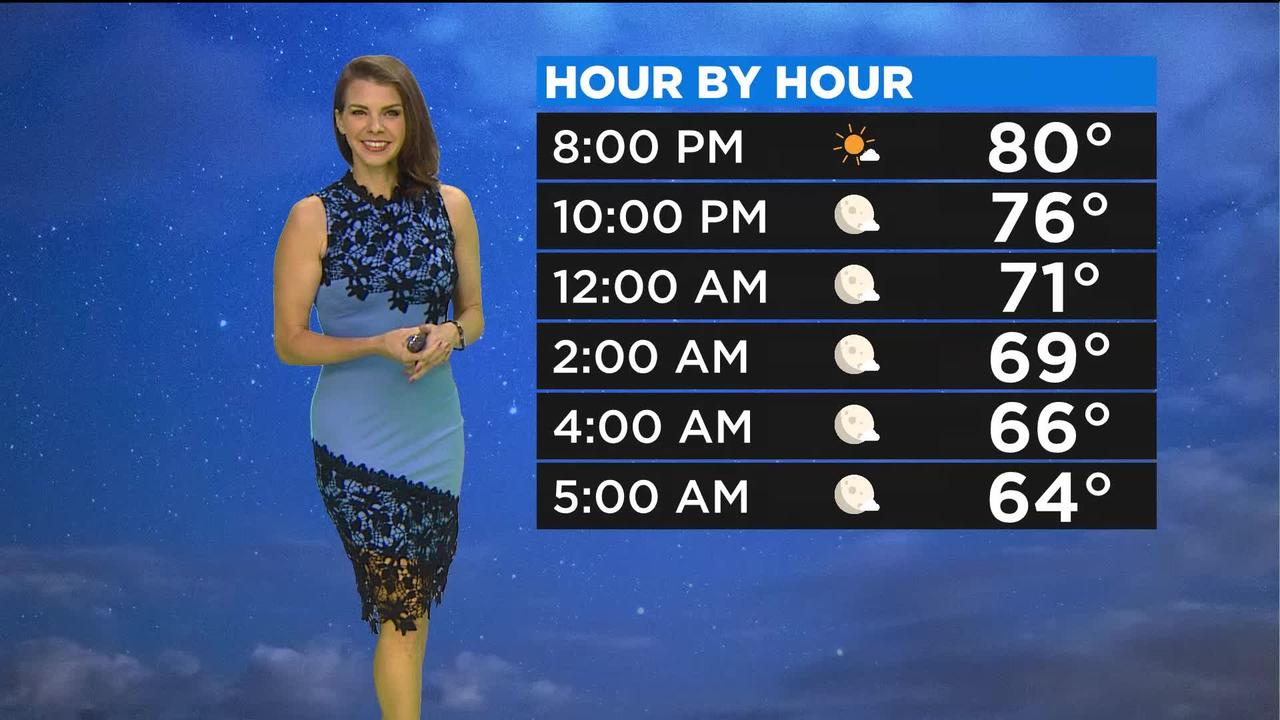 First Forecast Weather July 29, 2021 (Tonight)