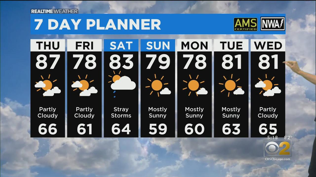Chicago Weather: Breezy, Clear Night; Dangerous Beach Conditions