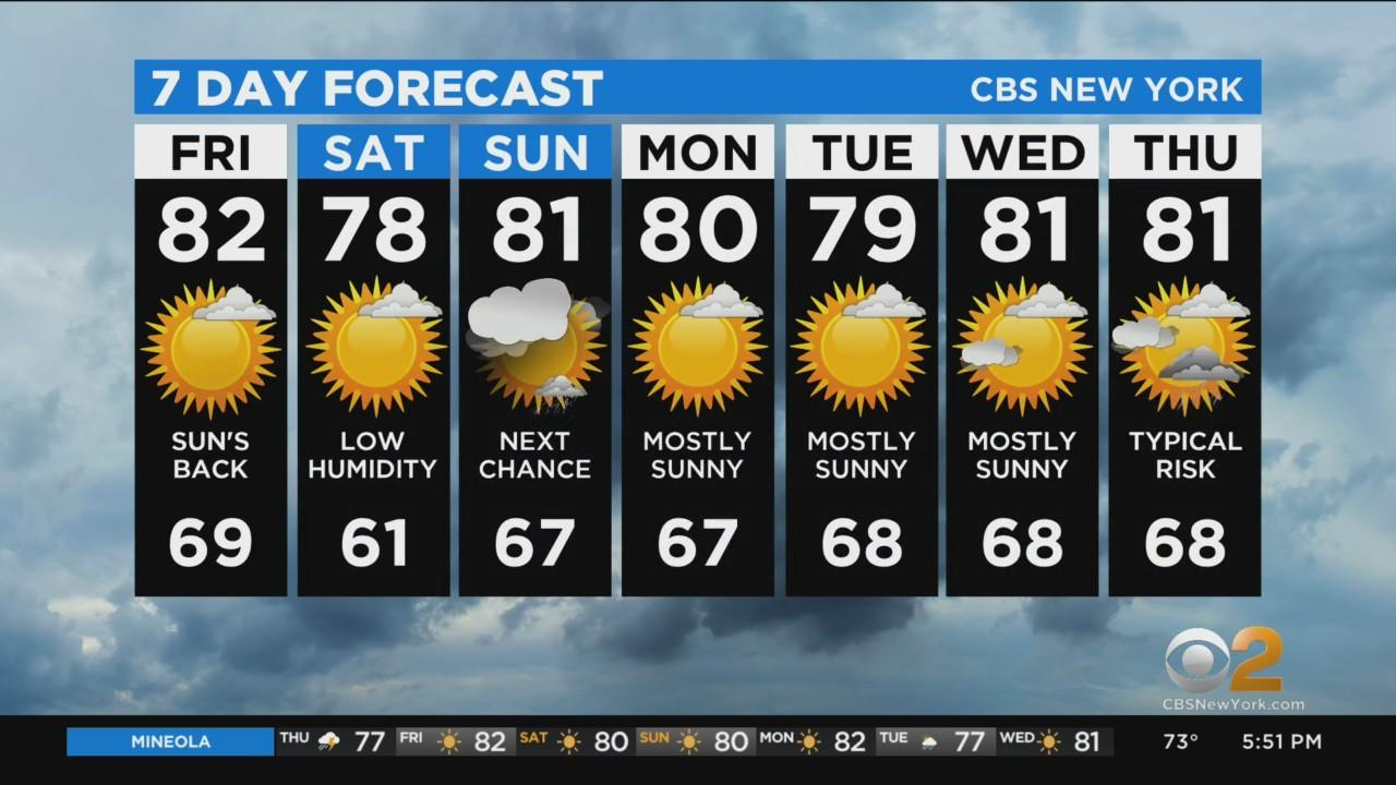 New York Weather: CBS2 7/29 Evening Forecast at 5PM