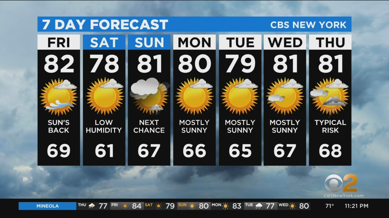 New York Weather: CBS2 7/29 Nightly Forecast at 11PM