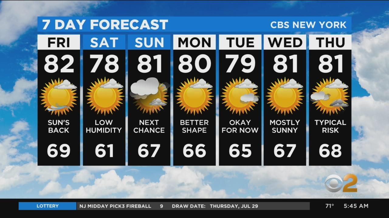 New York Weather: 7/30 Friday Morning CBS2 Weather Headlines