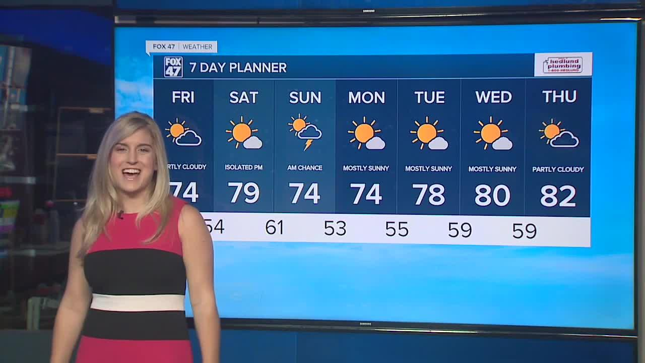 Today's Forecast: Cooler and more comfortable with sunshine