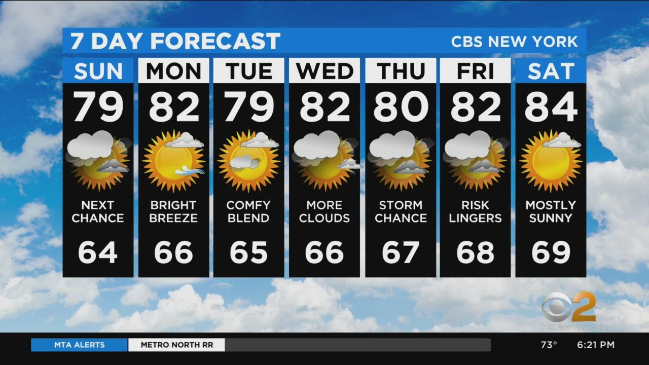 New York Weather: CBS2 7/31 Evening Forecast at 6PM