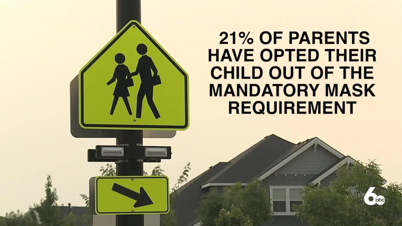 21% of West Ada parents opt-out of student mask requirement, masks not required at Kuna schools