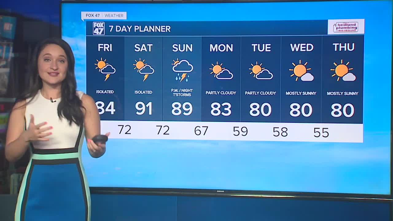 Today's Forecast: Another hot day, with possible showers and thunderstorms