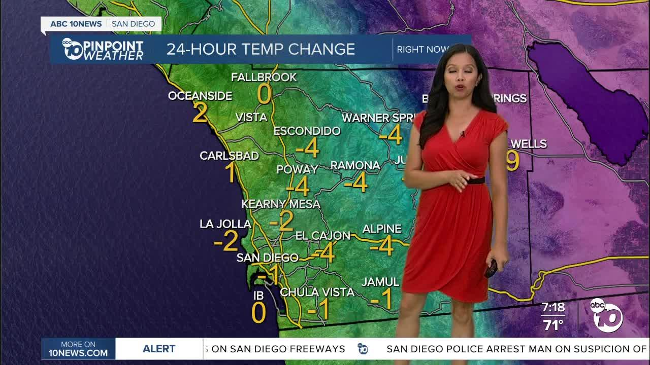 ABC 10News Pinpoint Weather for  Aug. 31, 2021