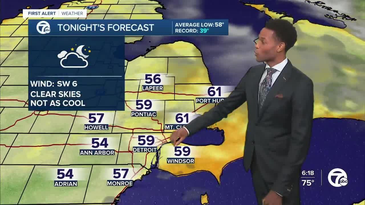 Another nice weekend but storms are possible