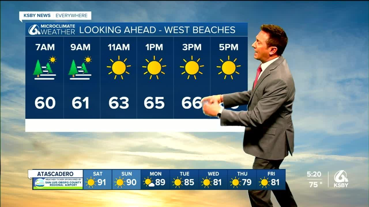 Weekend weather outlook with Dave Hovde