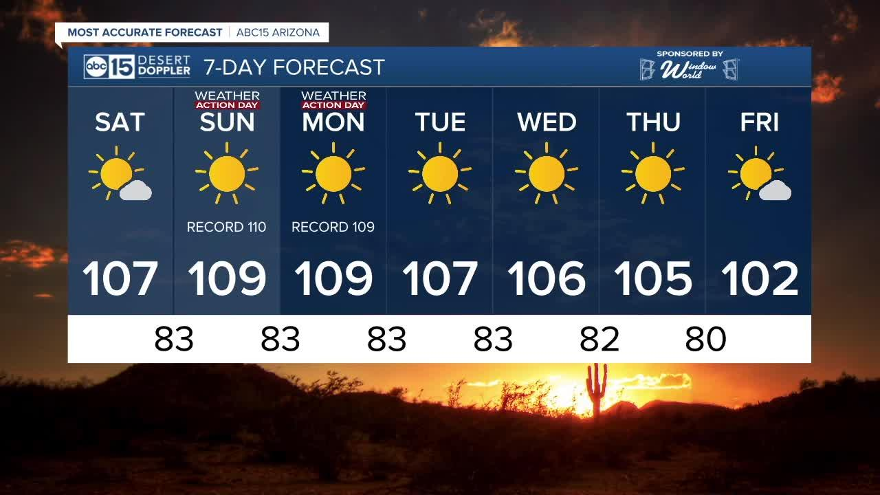 Near record breaking heat, sunshine expected this weekend