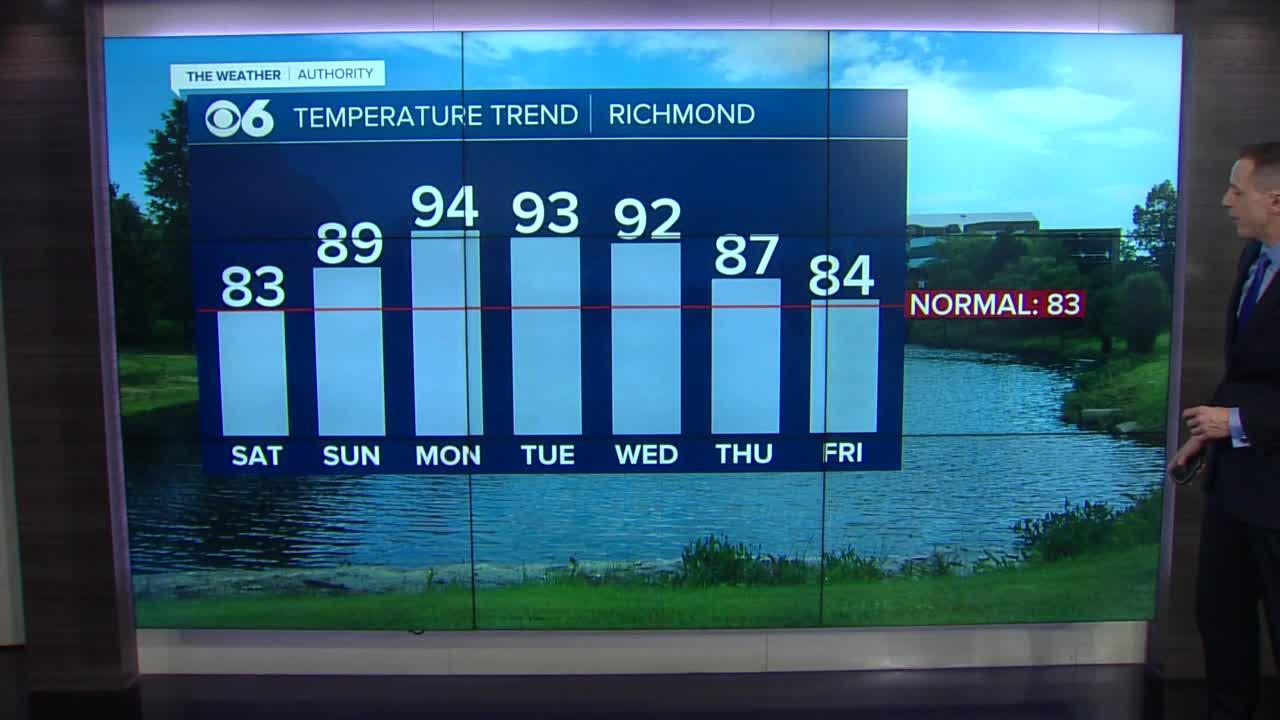Turning hotter and more humid