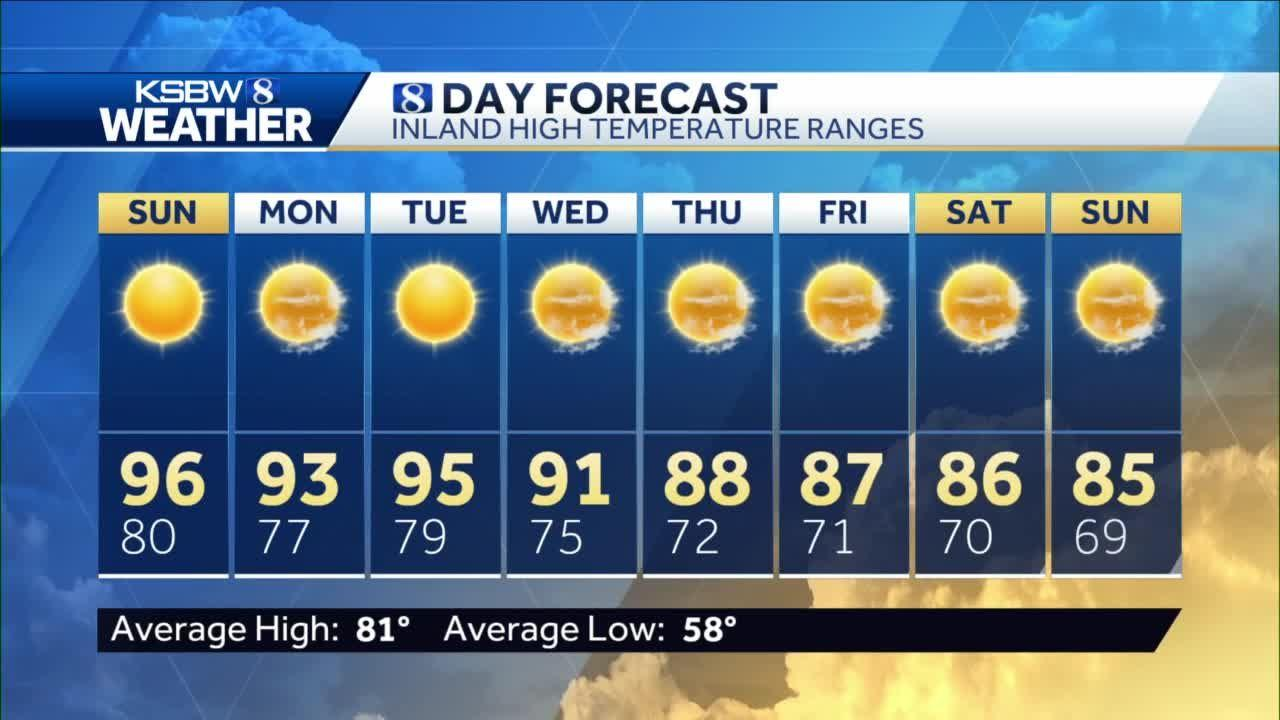 Saturday p.m KSBW Weather Forecast 09.11.21