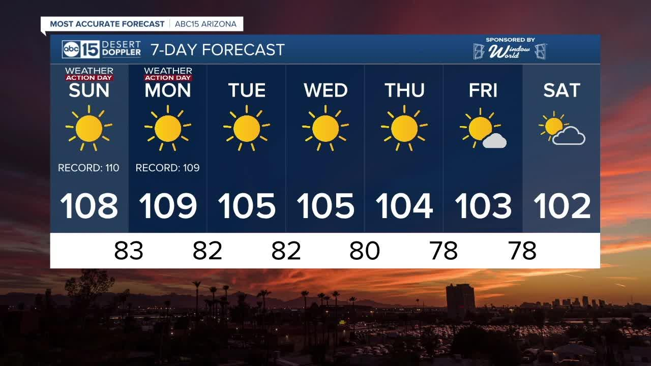 Triple-digit heat, clear skies expected Sunday
