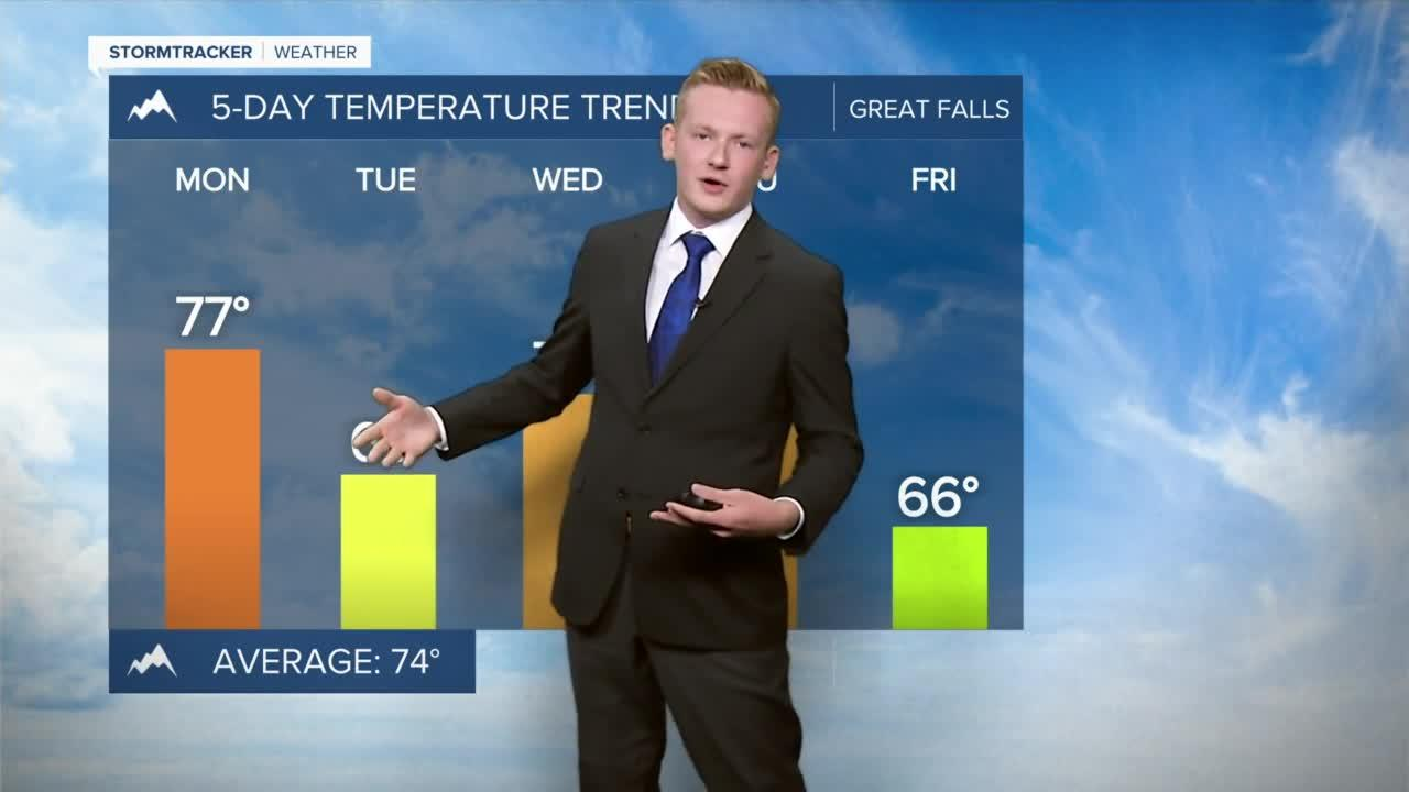 Warmer For Sunday, Cooler Weather Ahead