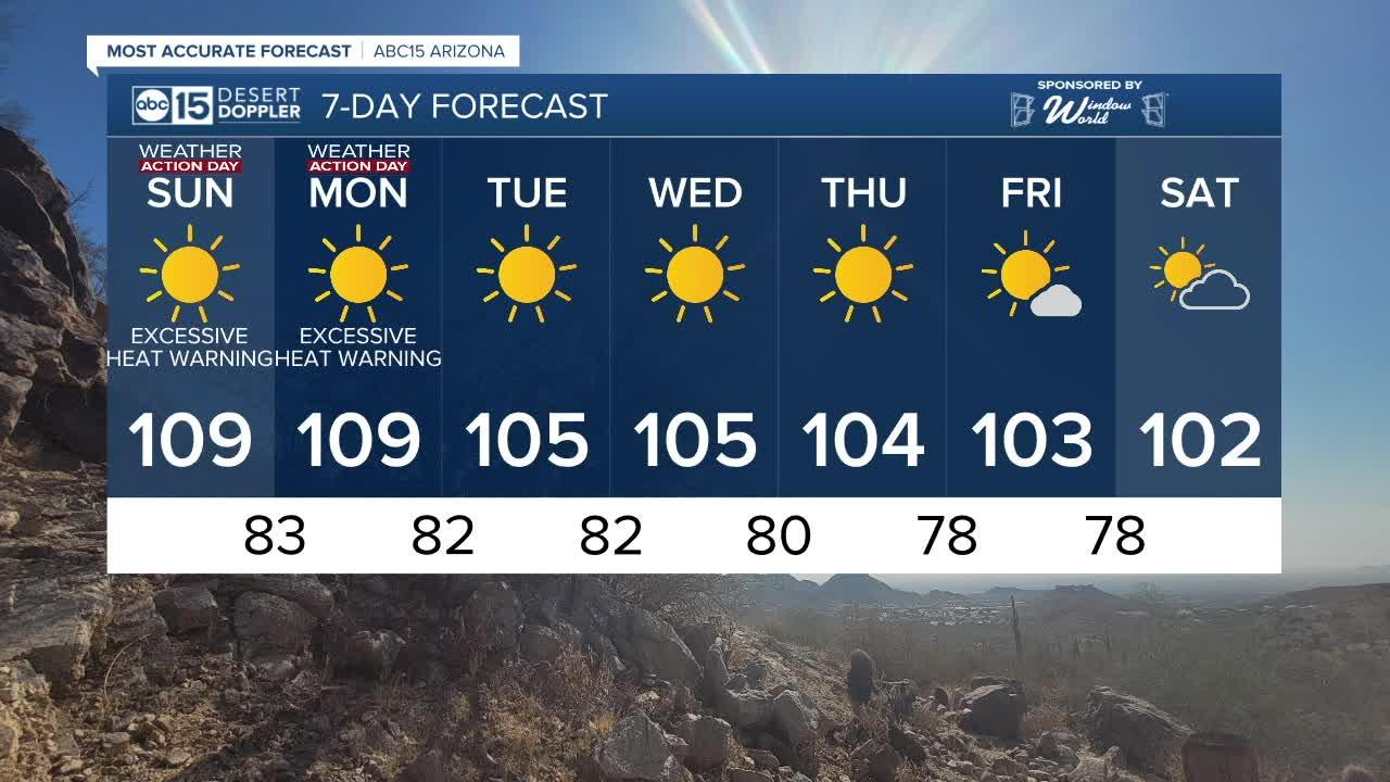 MOST ACCURATE FORECAST: Sizzling heat and Air Quality Alerts continue this weekend