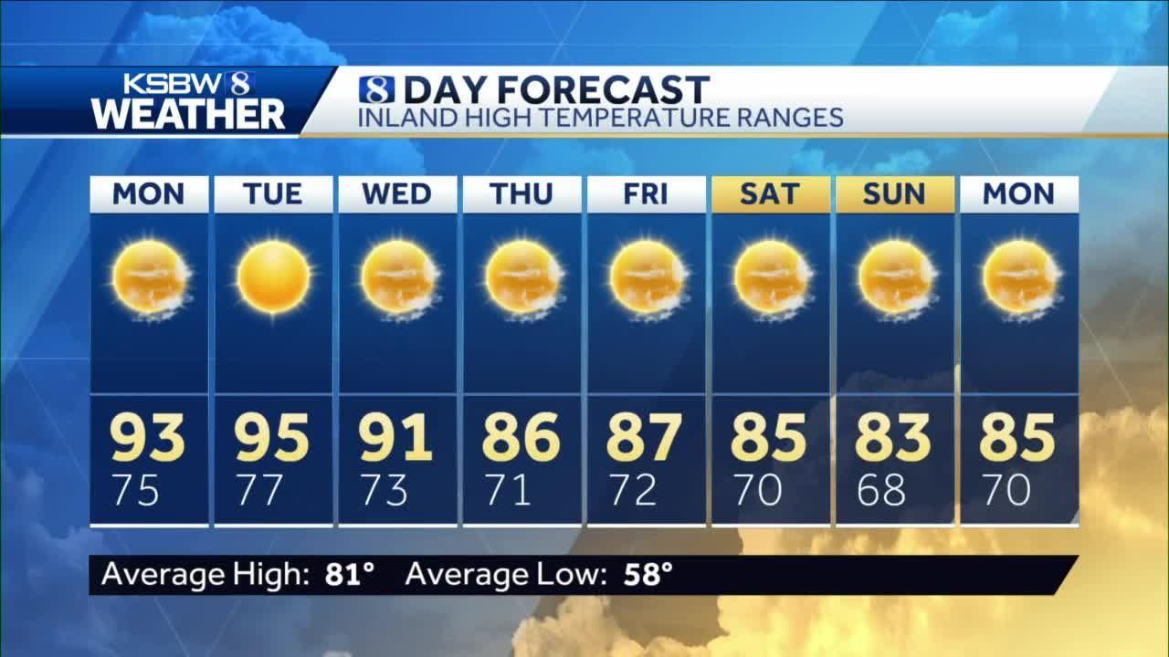 Sunday p.m KSBW Weather Forecast 09.12.21