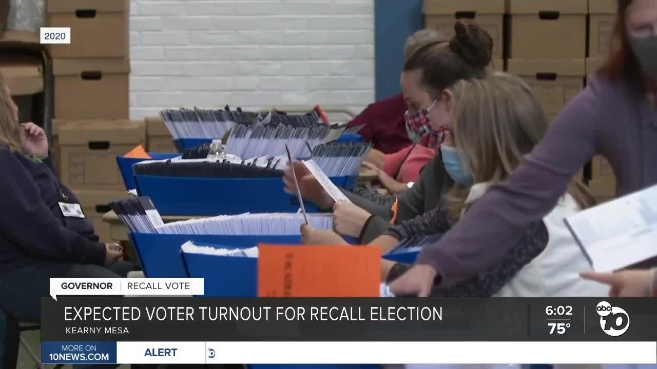 High voter turnout expected in San Diego County for recall election