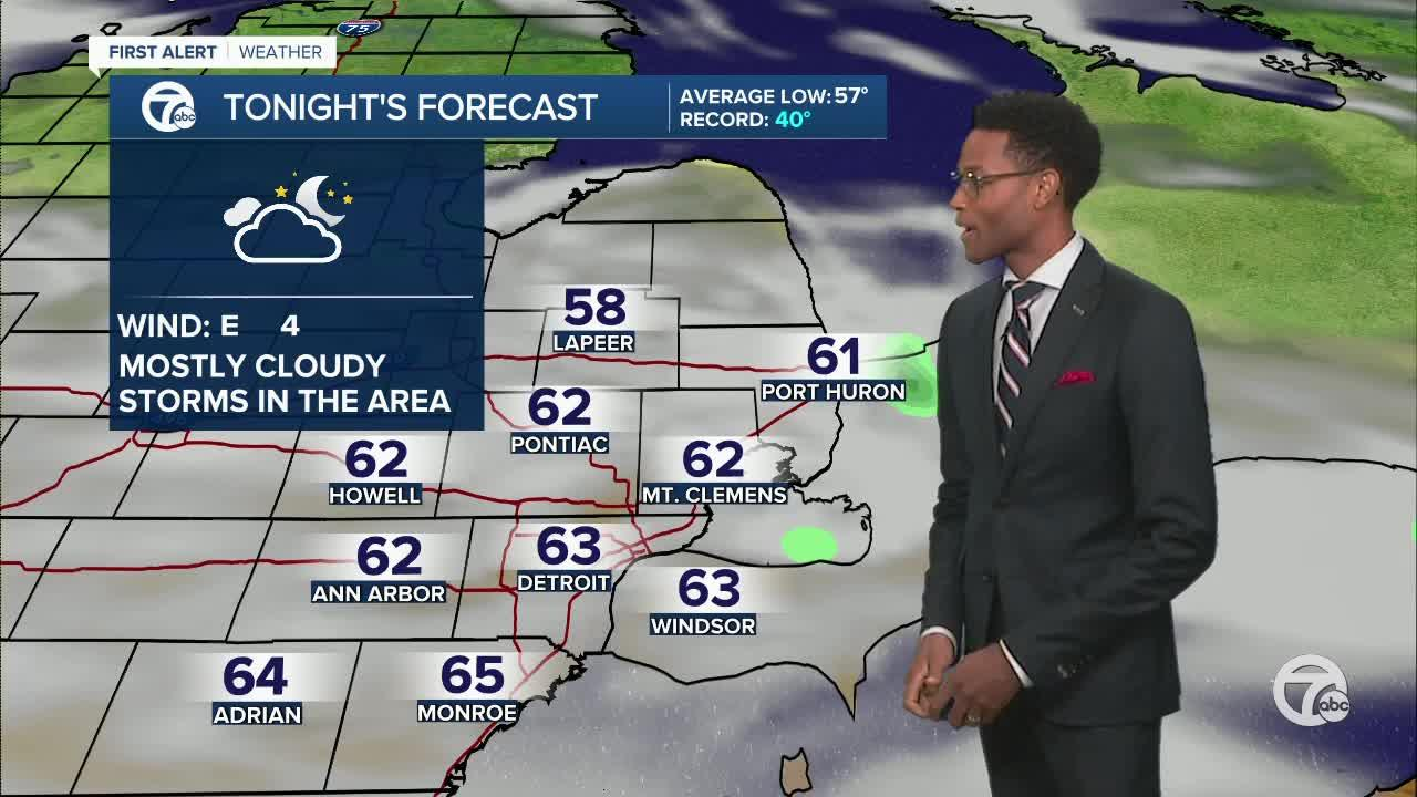 More showers and storms in the forecast