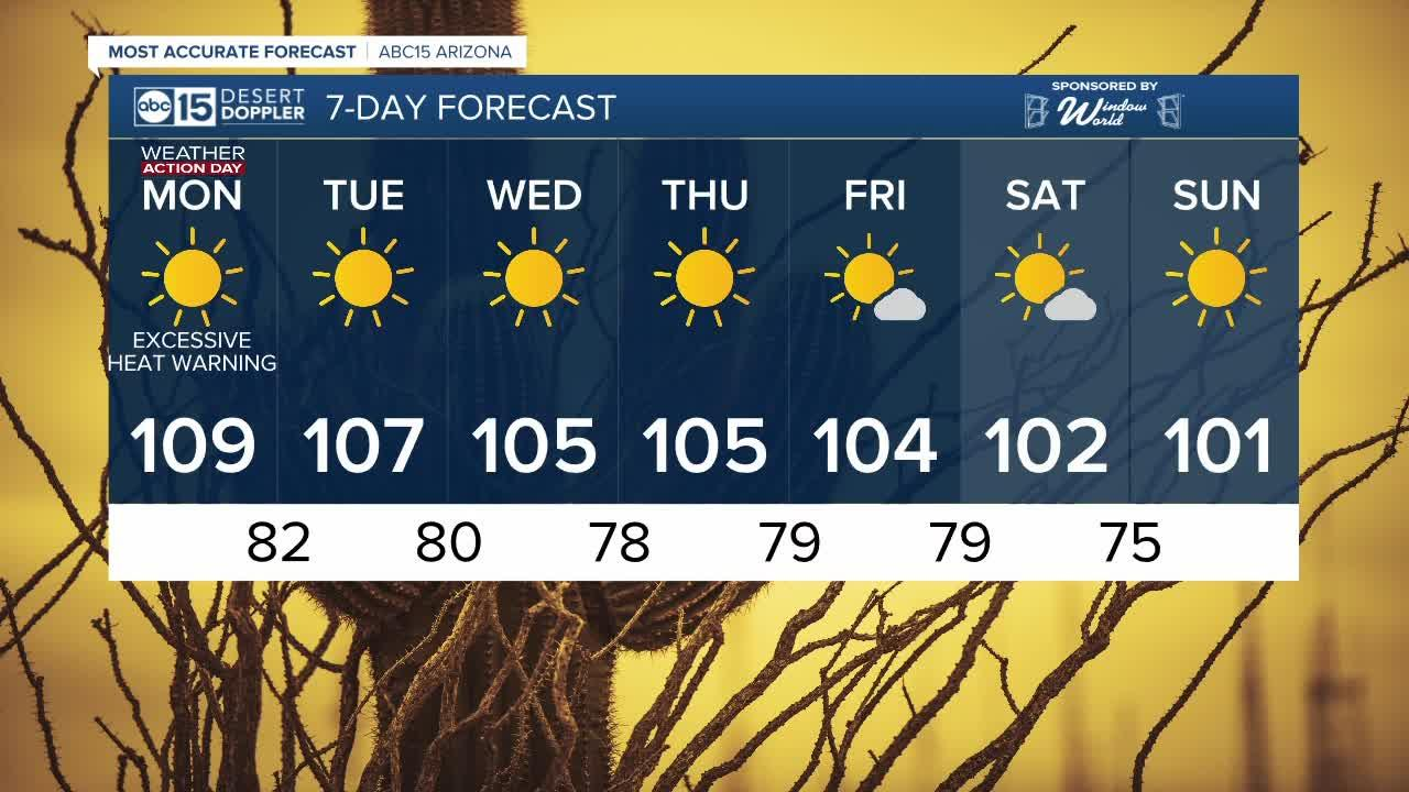 Excessive Heat Warning in effect Monday