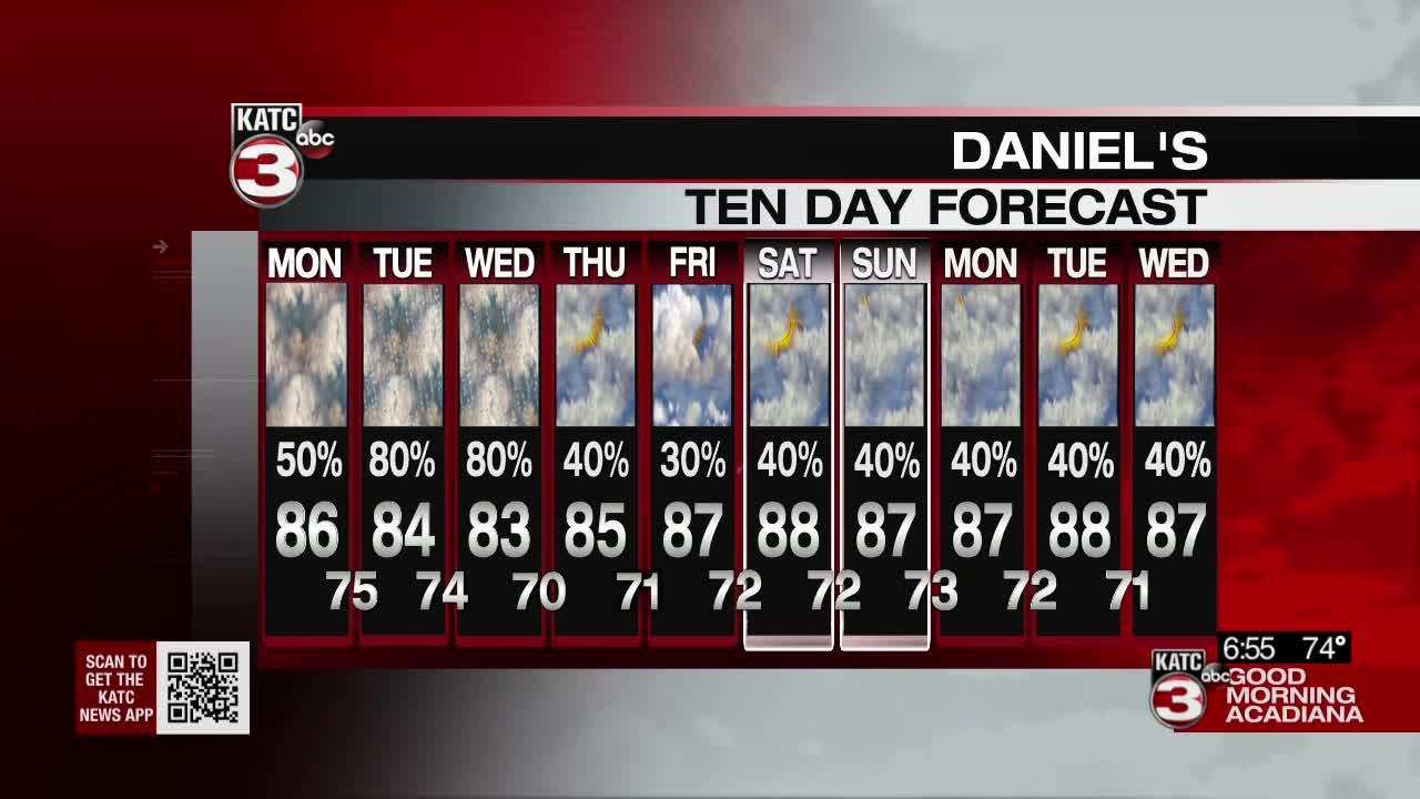 Daniel's Monday Weathercast 09/13/2021