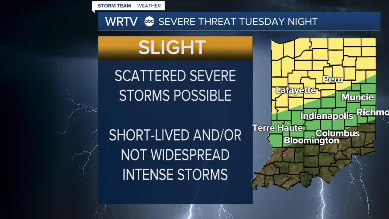 Tuesday night T'Storms