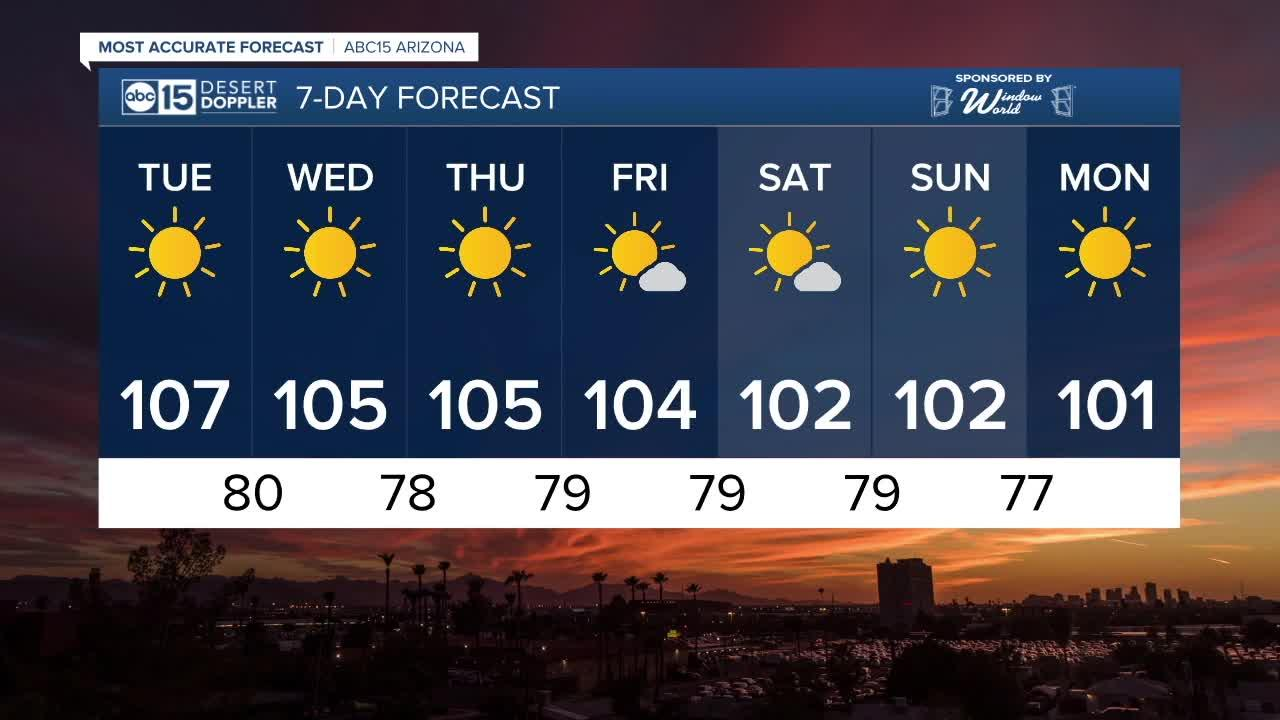 Excessive Heat Warning, record possible