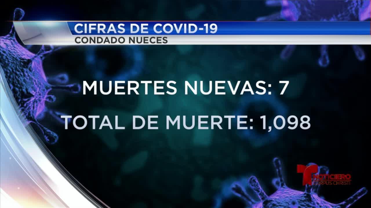 cifras COVID-19 091321
