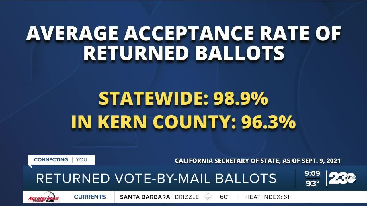 Officials discuss the amount of ballots received in Kern County