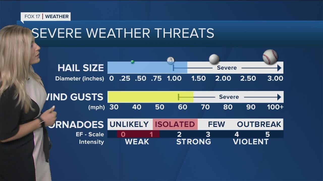Tuesday Morning Forecast 9.14.21