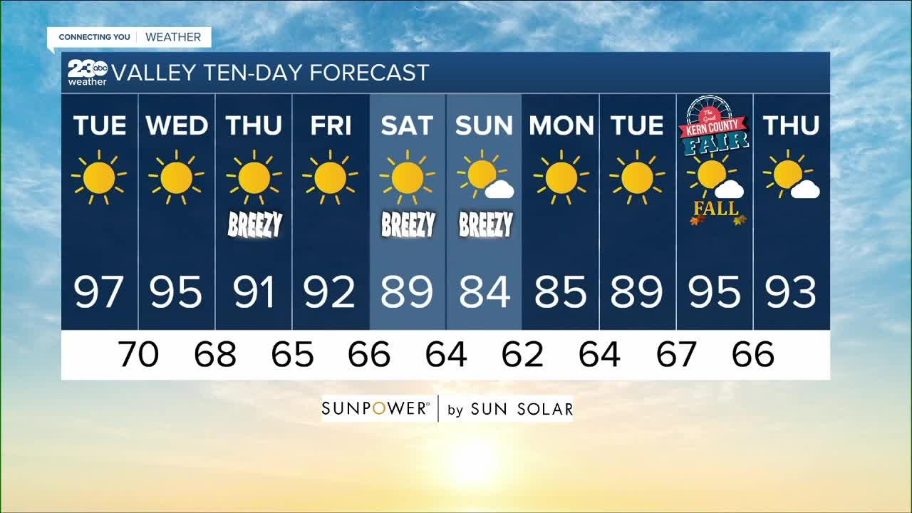 23ABC Weather for Tuesday, September 14, 2021