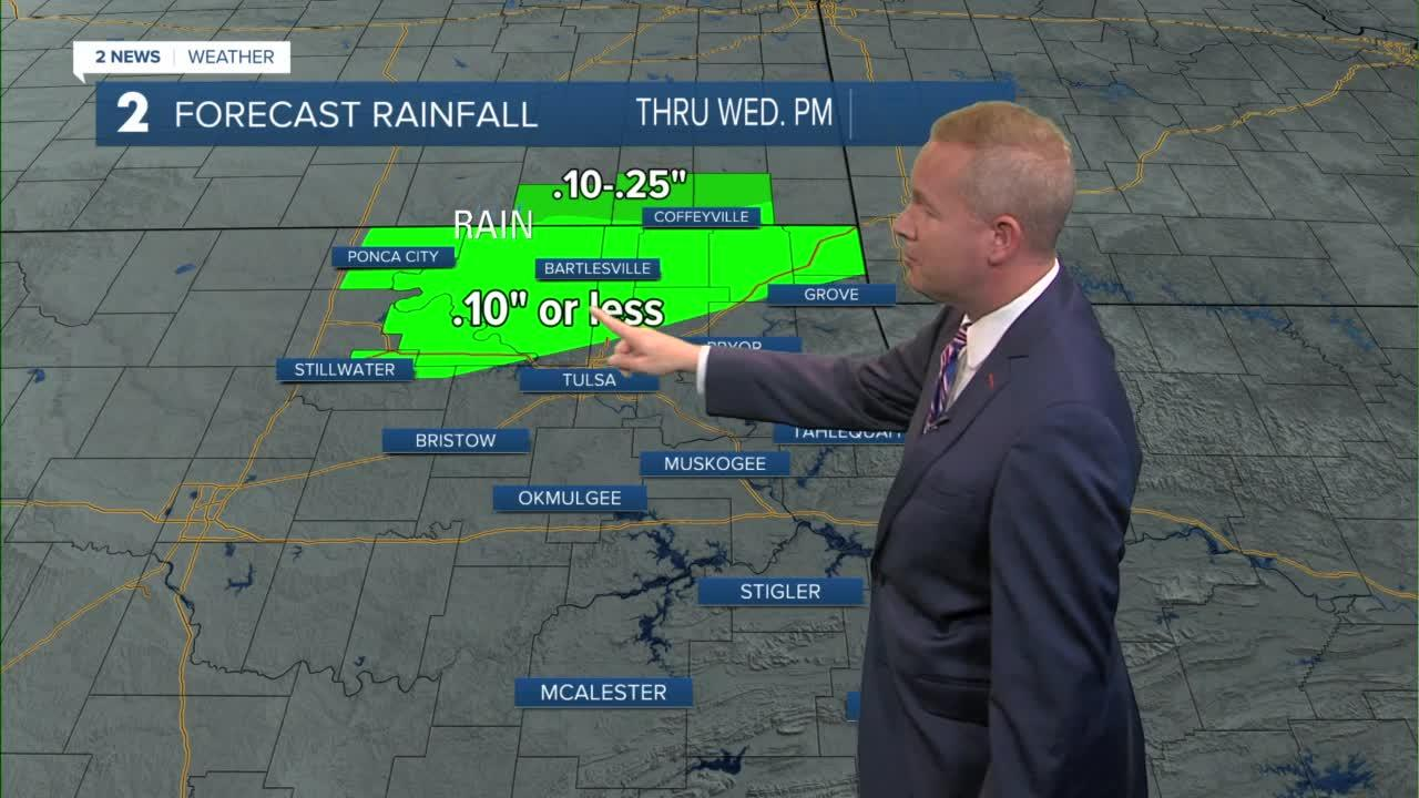 Tue noon weather