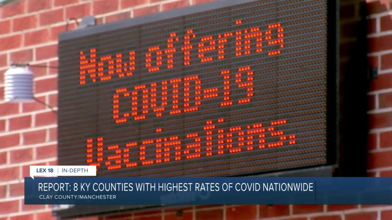 Report: 8 Kentucky counties with highest rates of COVID nationwide