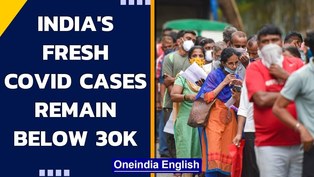 Covid-19 update: India reports 27,176 new cases and 284 deaths in the last 24 hours   Oneindia News