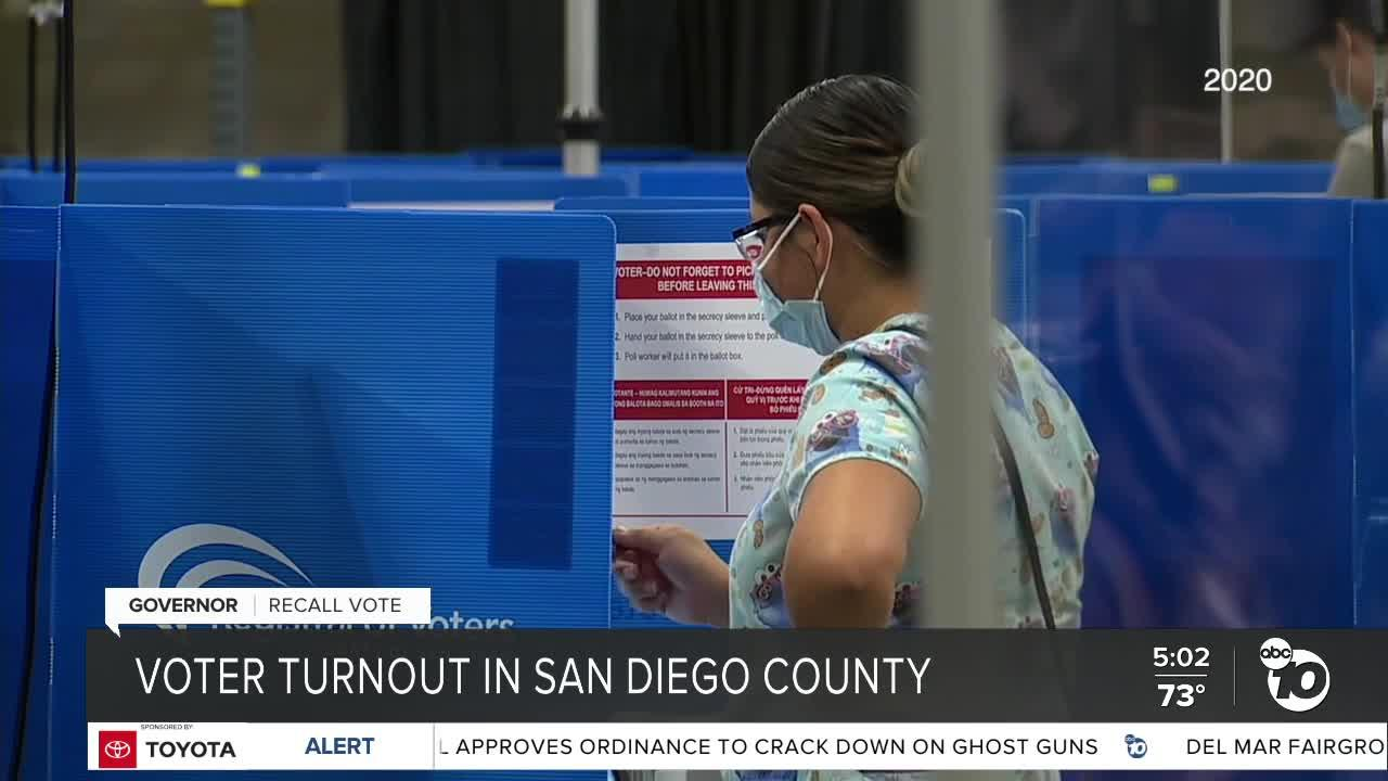 San Diego County voters expected to turnout the vote