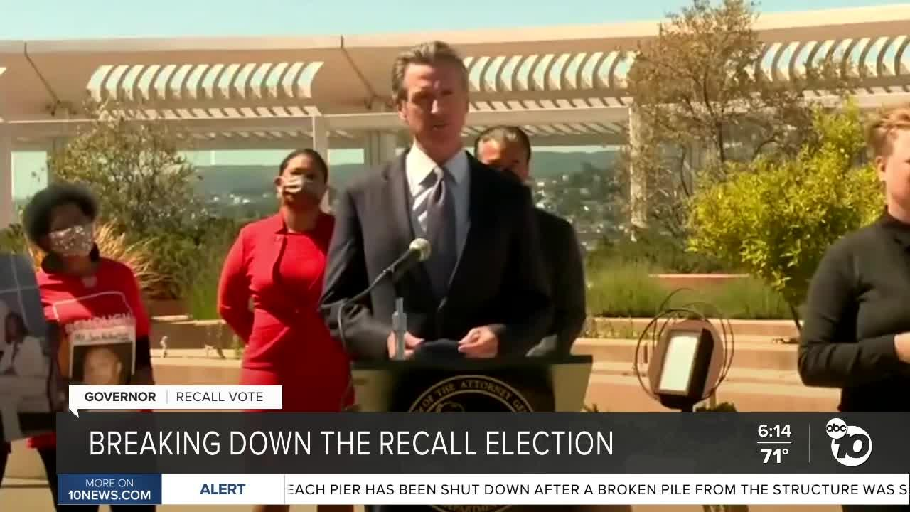 Breaking down California's governor recall election