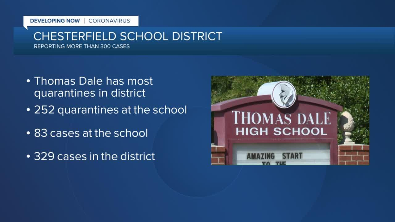 Chesterfield high school reporting over 250 quarantines at the school