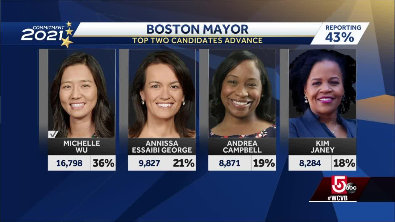 Questions surrounding slow election results in Boston