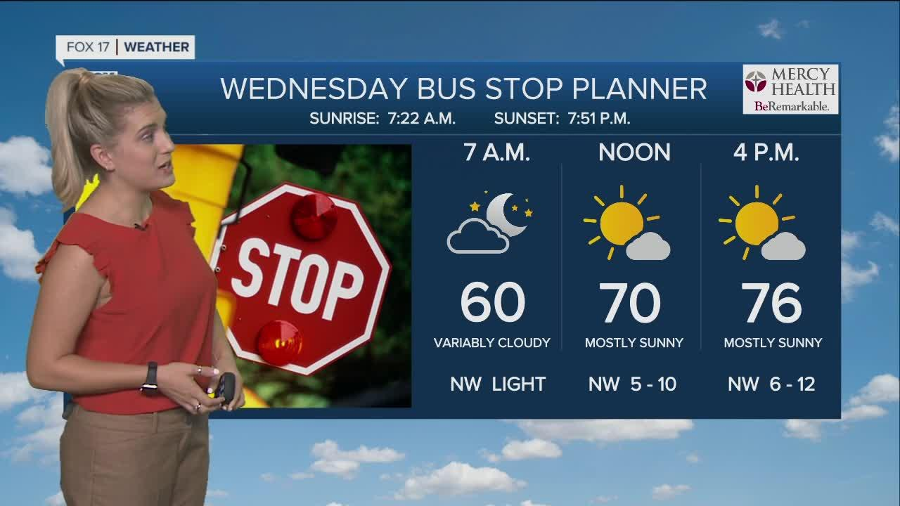 Wednesday Morning Forecast 9.15.21
