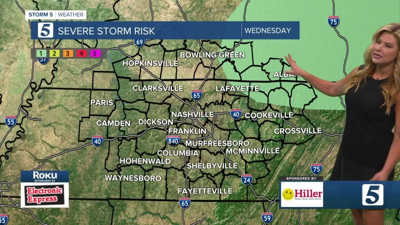 Nikki-Dee's early morning forecast: Wednesday, September 15, 2021