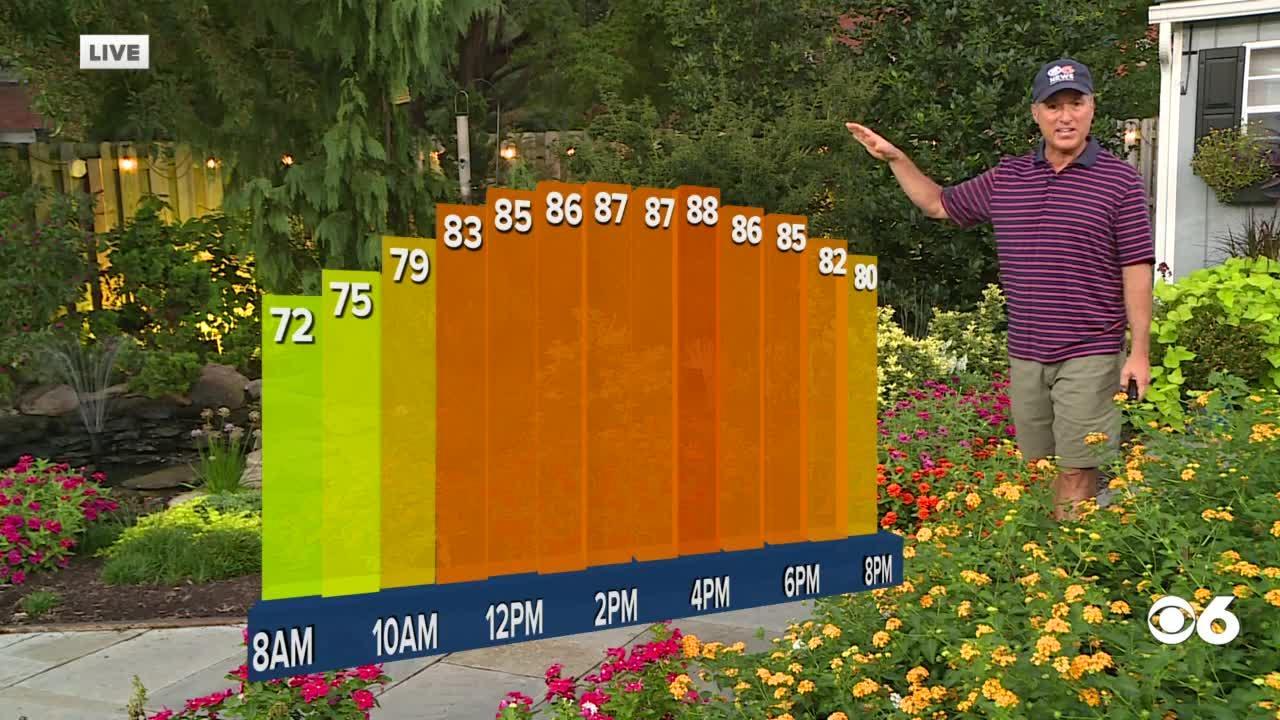 Tom's Morning Forecast