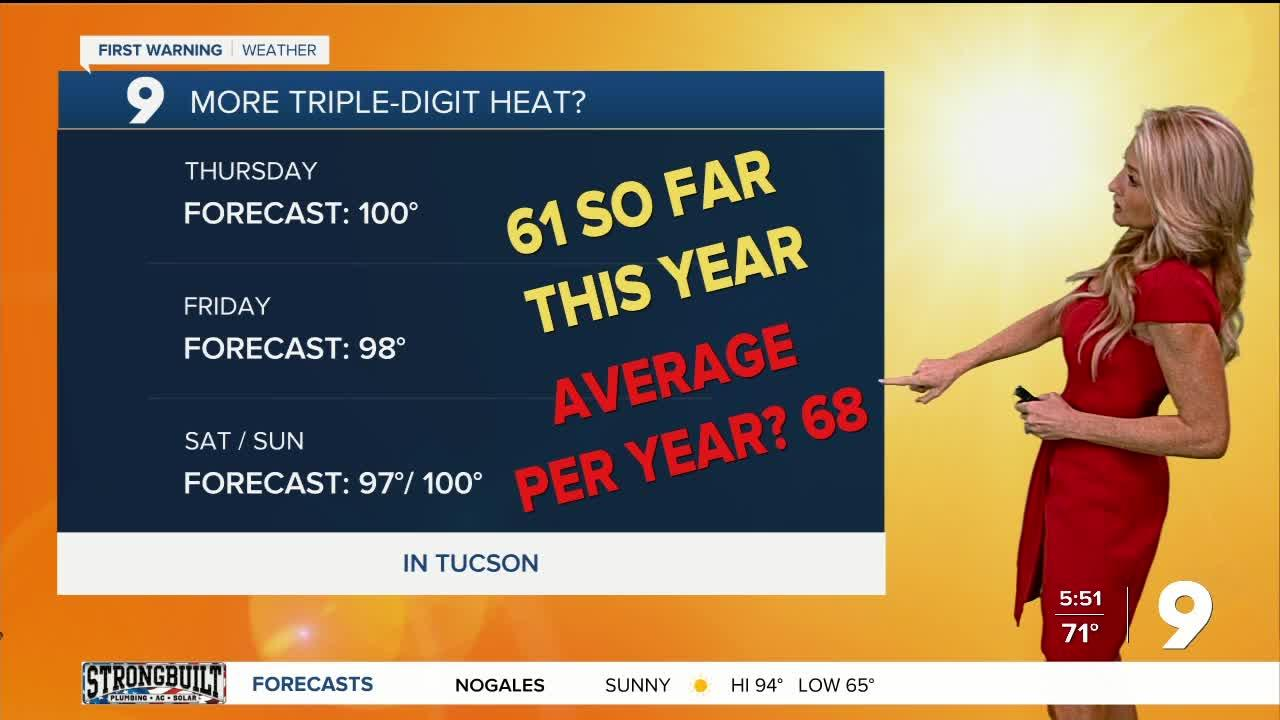Staying hot, but 90s return to the forecast